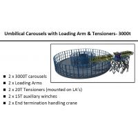 Carousels & Loading Arms